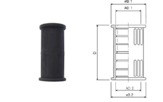 Nitrile Rubber Coupling